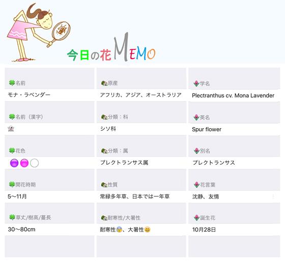 今日の花MEMO新モナラベンダー560のコピー.jpg